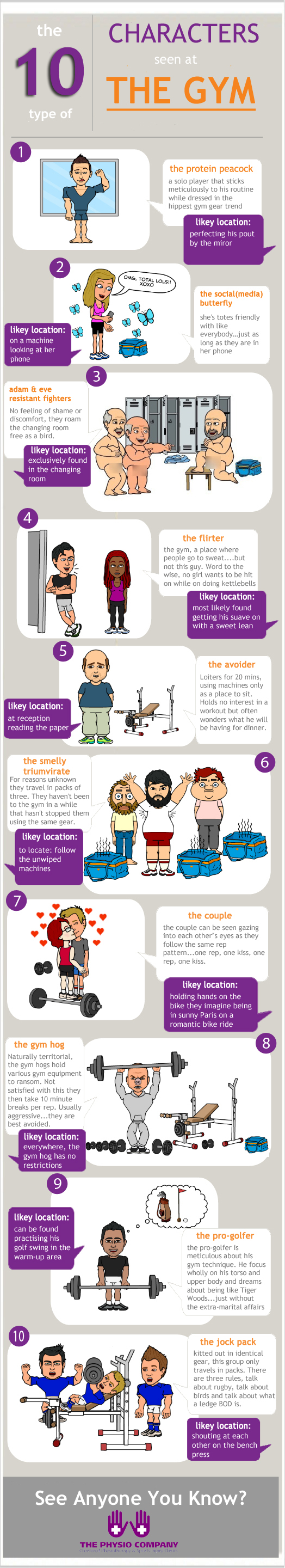 10 People You See At The Gym
