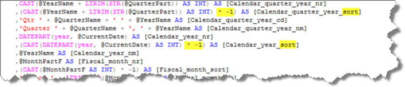 Sorting Descending in Analysis Services for a Date Dimension