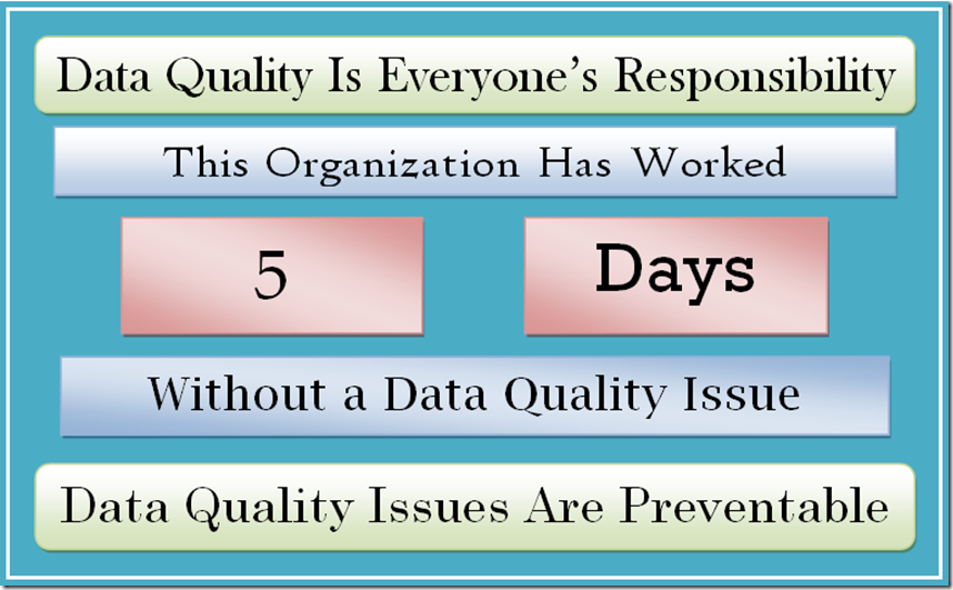 Days Without A Data Quality Issue