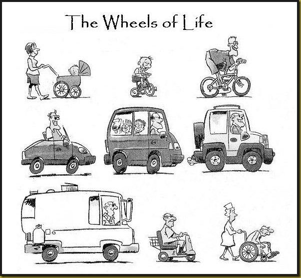 WheelsofLife