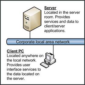 ClientServer1