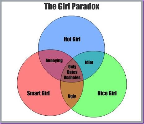 GirlPardox